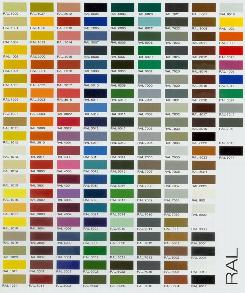 Colores ral artesobreruedas for Gama colores pintura